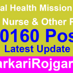 NHM UP ANM Staff Nurse