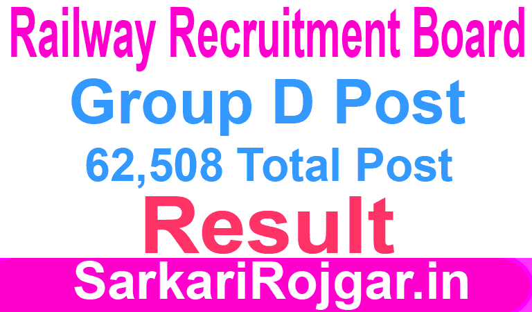 Railway Group D Result 2018-19