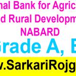 Nabard Grade A, B