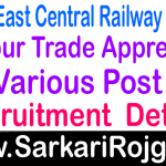 Railway SECR Nagpur Trade Apprentice
