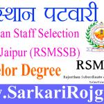 Rajasthan Patwari Recruitment