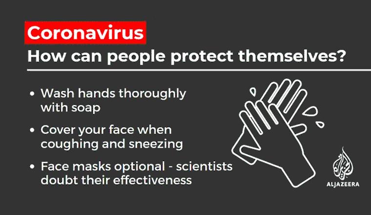Coronavirus Protect
